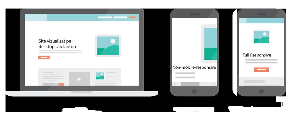 Site-de-prezentare-2cu2Ro-full-mobile-responsive-mobile