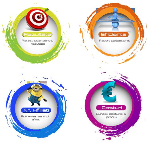 Promovare-Beneficii-MarketingAfiliat-2cu2Ro