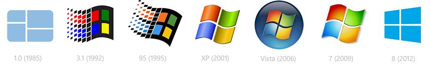 Totul-despre-Logo-Evolutie-Windows-2cu2Ro