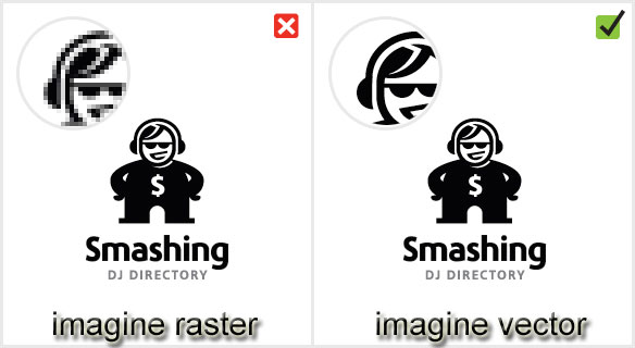 Totul-despre-Logo-Raster-Vectorial-2cu2Ro